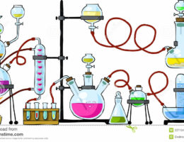 Types of Chemical Reactions thumbnail image